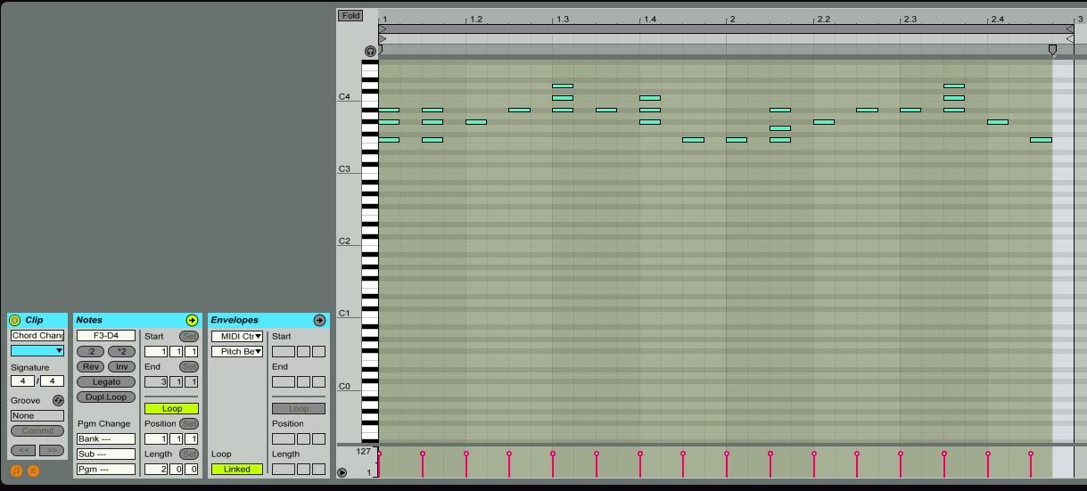 Solina Rhythm Chart