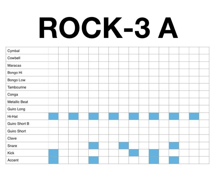Machine Rhythms: Roland CR-78 CompuRhythm | zZounds Music Blog