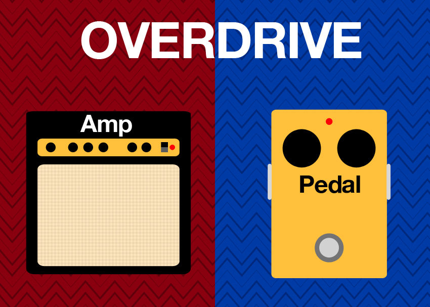 Overdrive from an amp or pedal?