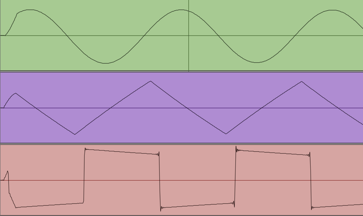 The Basics of Synth Sound Design | zZounds Music Blog